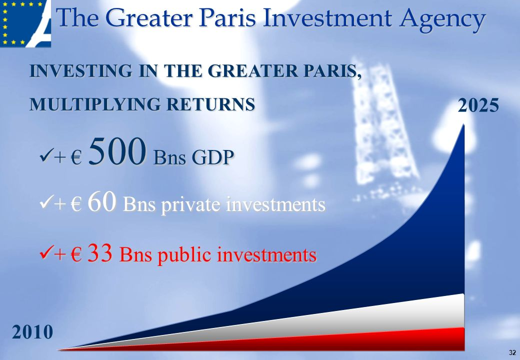 The Greater Paris Investment Agency 32 INVESTING IN THE GREATER PARIS, MULTIPLYING RETURNS + 33 Bns public investments + 33 Bns public investments + 6