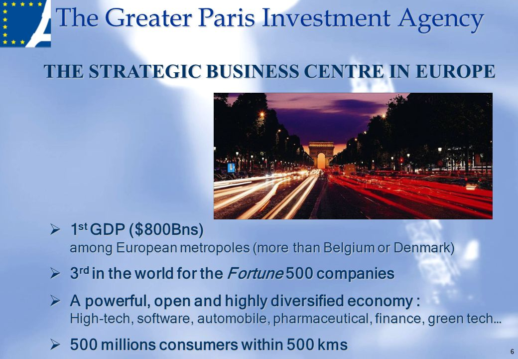 The Greater Paris Investment Agency 1 st GDP ($800Bns) 1 st GDP ($800Bns) among European metropoles (more than Belgium or Denmark) 3 rd in the world f