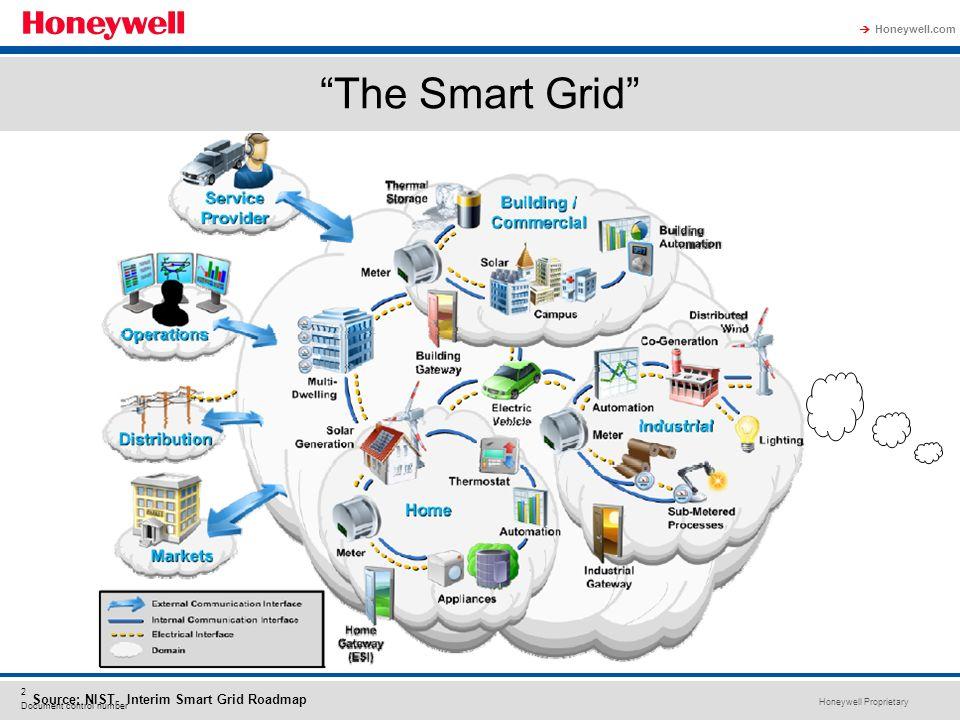 Honeywell Proprietary Honeywell.com 2 Document control number The Smart Grid Source: NIST- Interim Smart Grid Roadmap