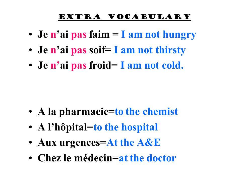 Extra vocabulary Je nai pas faim = I am not hungry Je nai pas soif= I am not thirsty Je nai pas froid= I am not cold. A la pharmacie=to the chemist A