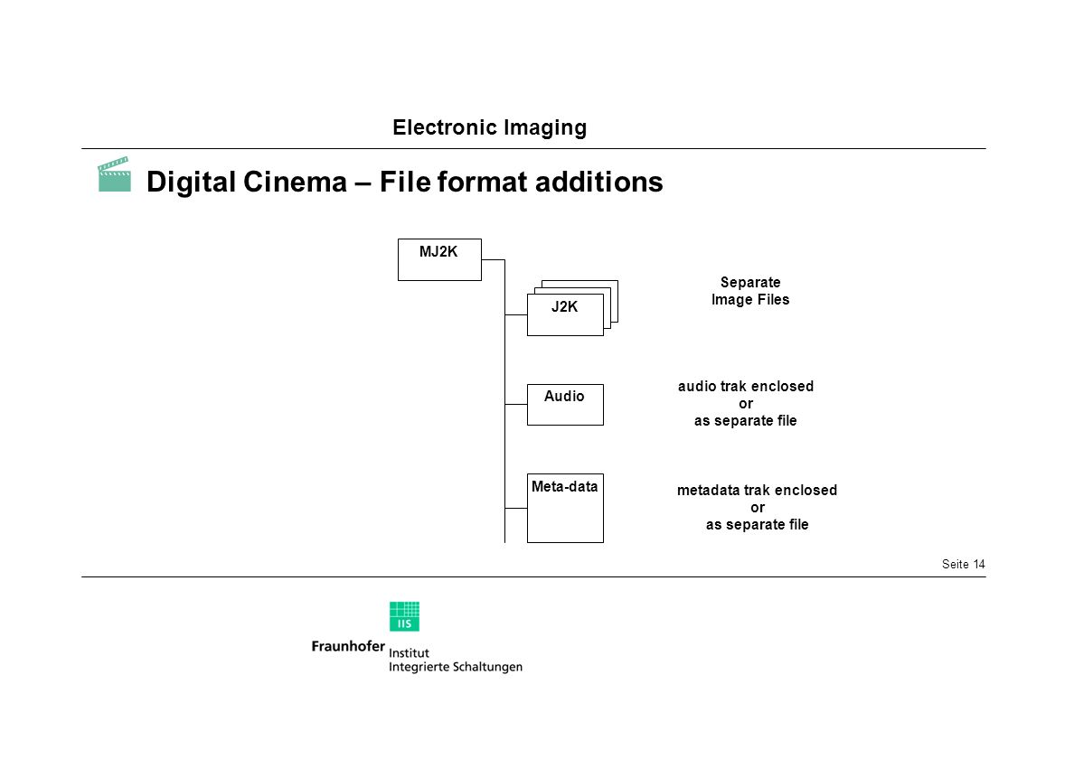 Electronic Imaging Seite 14 Digital Cinema – File format additions J2K MJ2K J2K Separate Image Files Audio Meta-data audio trak enclosed or as separat