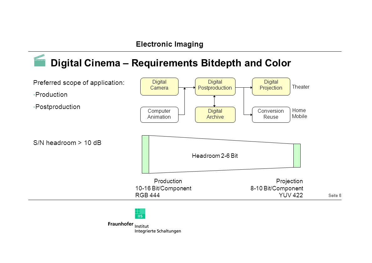 Electronic Imaging Seite 8 Digital Cinema – Requirements Bitdepth and Color Preferred scope of application: -Production -Postproduction S/N headroom >