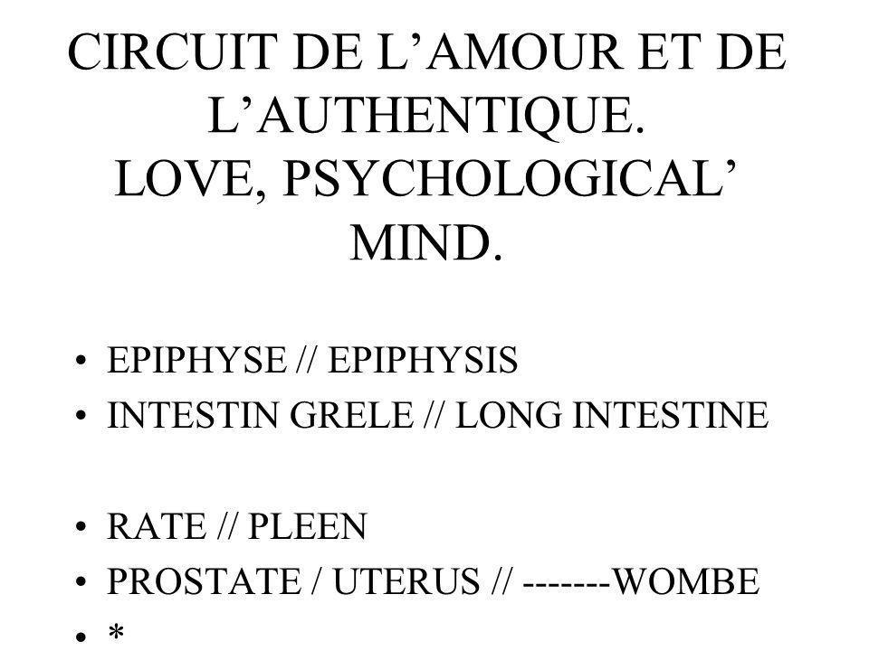 CIRCUIT DE LAMOUR ET DE LAUTHENTIQUE. LOVE, PSYCHOLOGICAL MIND.