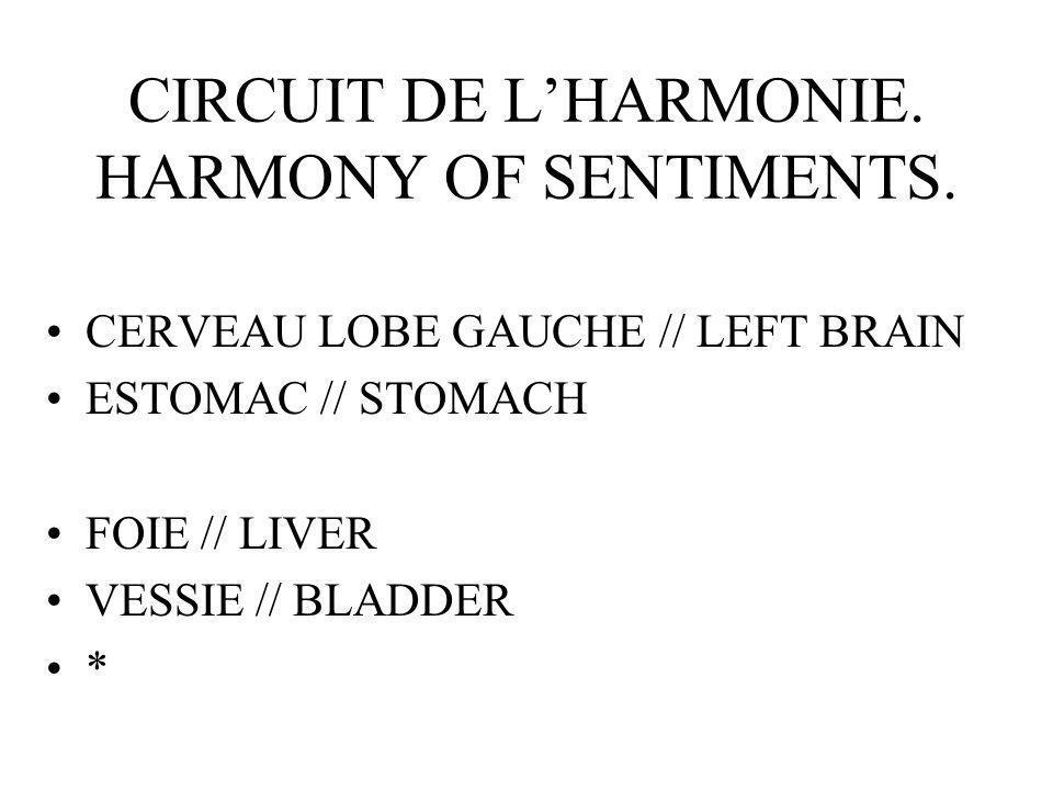 CIRCUIT DE LHARMONIE. HARMONY OF SENTIMENTS.