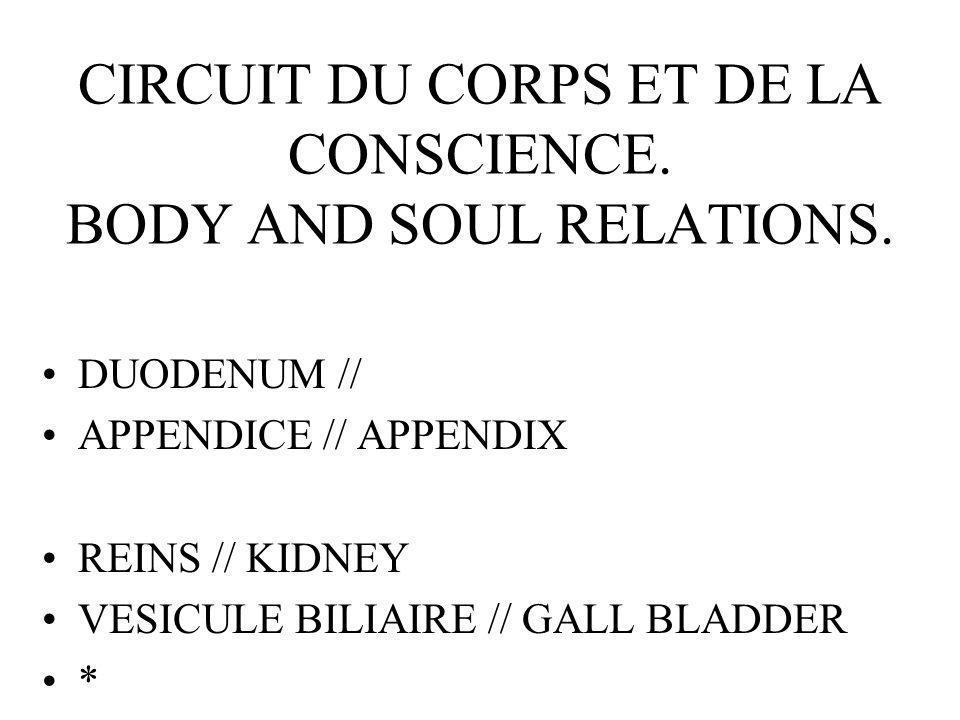 CIRCUIT DU CORPS ET DE LA CONSCIENCE. BODY AND SOUL RELATIONS.