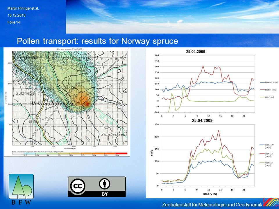 Zentralanstalt für Meteorologie und Geodynamik Pollen transport: results for Norway spruce 15.12.2013 Martin Piringer et al. Folie 14