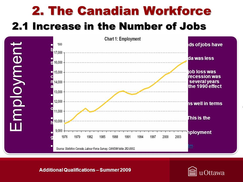 2.1 Increase in the Number of Jobs Additional Qualifications – Summer 2009 2. The Canadian Workforce Employment The workplace is in constant mutation.