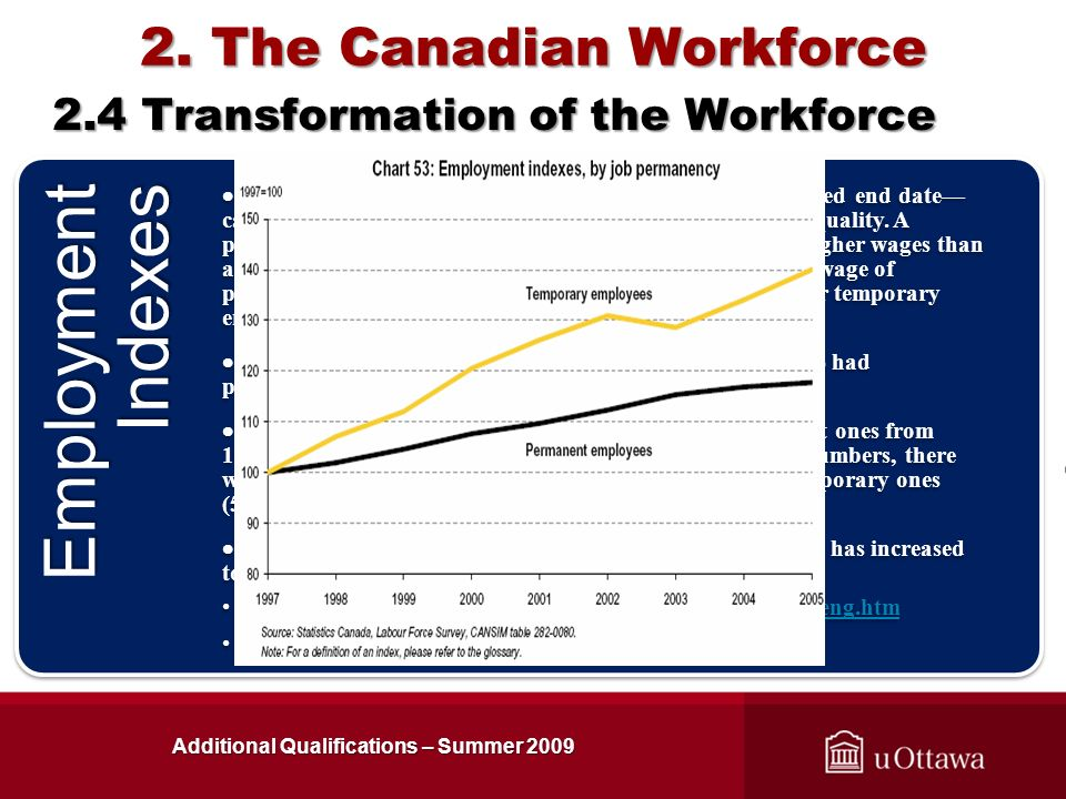 2.4 Transformation of the Workforce Additional Qualifications – Summer 2009 2. The Canadian Workforce Employment Indexes Job permanencywhether or not