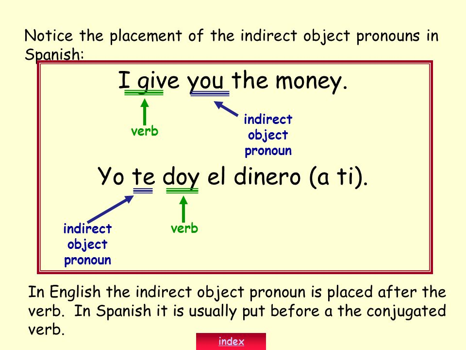 Notice the placement of the indirect object pronouns in Spanish: I give you the money. indirect object pronoun Yo te doy el dinero (a ti). indirect ob