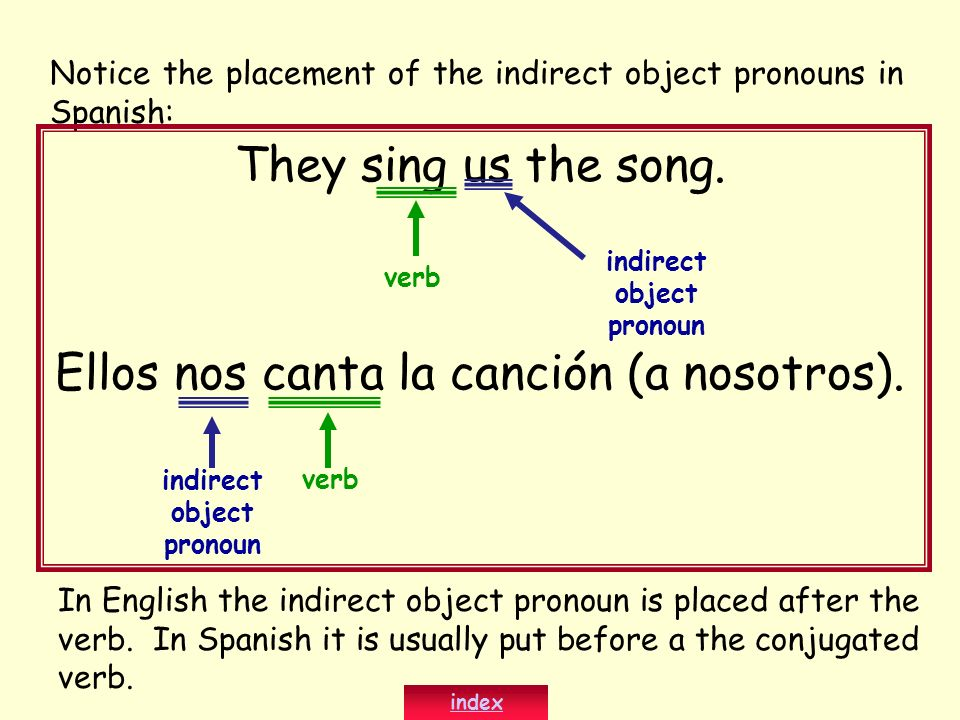 Notice the placement of the indirect object pronouns in Spanish: They sing us the song. indirect object pronoun Ellos nos canta la canción (a nosotros