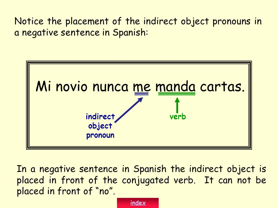 Notice the placement of the indirect object pronouns in a negative sentence in Spanish: Mi novio nunca me manda cartas. indirect object pronoun verb I