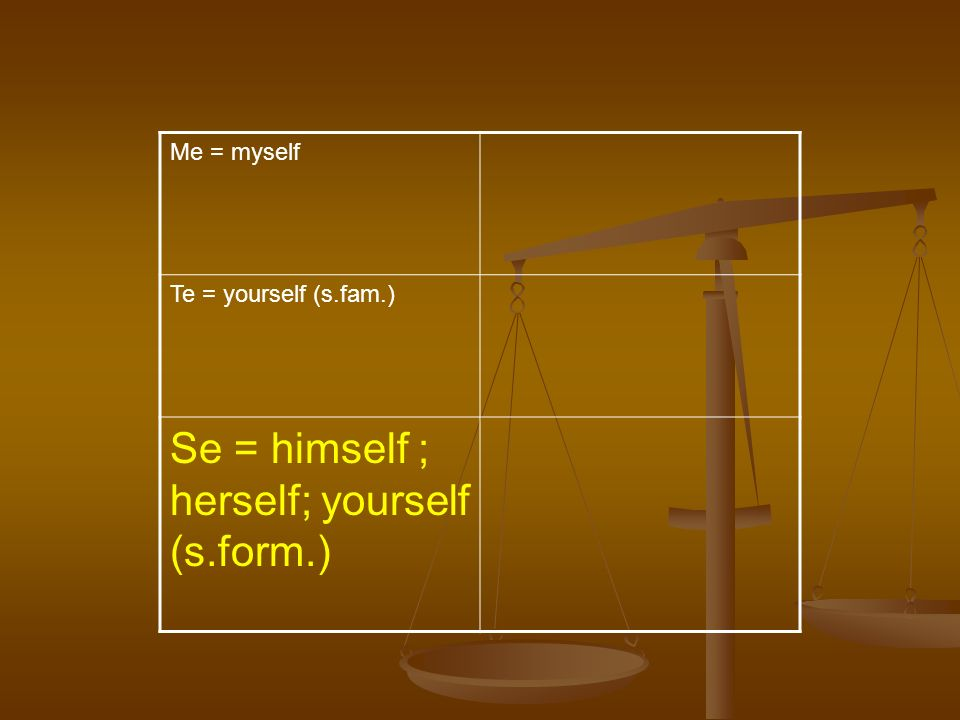 Me = myself Te = yourself (s.fam.) Se = himself ; herself; yourself (s.form.)