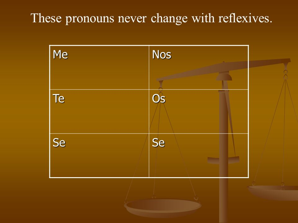 MeNos TeOs SeSe These pronouns never change with reflexives.