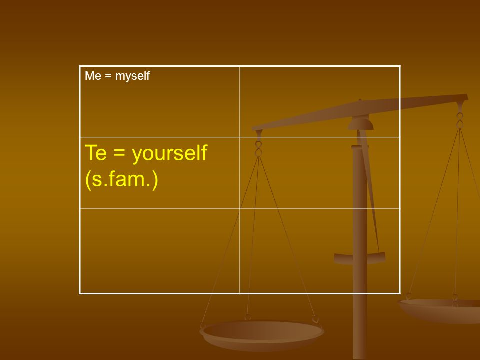 Te = yourself (s.fam.)