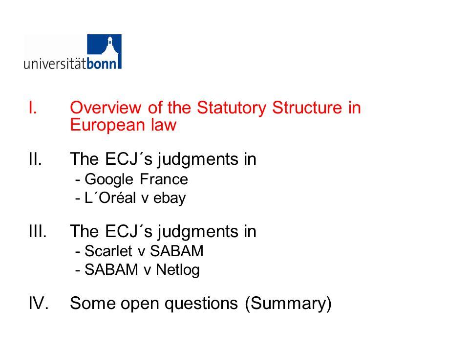 Legal framework Art.9 and 11 Directive 2004/48/EC –Injunctions Art.