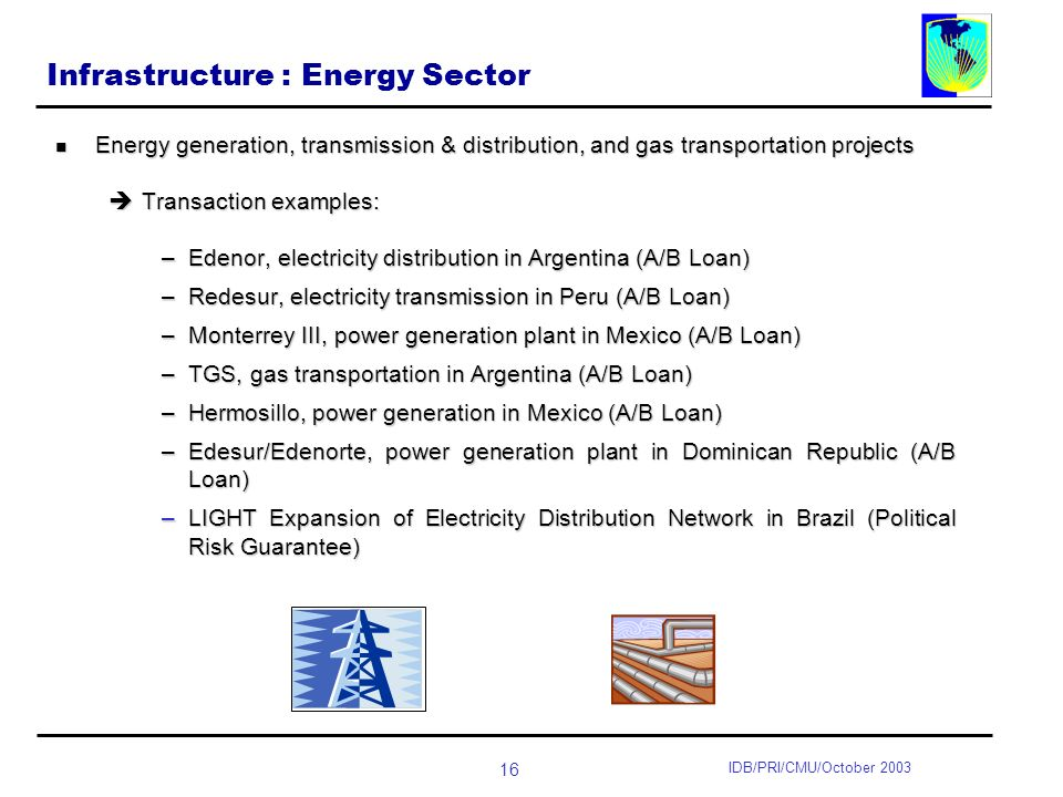 16 IDB/PRI/CMU/October 2003 Infrastructure : Energy Sector Energy generation, transmission & distribution, and gas transportation projects Energy generation, transmission & distribution, and gas transportation projects Transaction examples: Transaction examples: –Edenor, electricity distribution in Argentina (A/B Loan) –Redesur, electricity transmission in Peru (A/B Loan) –Monterrey III, power generation plant in Mexico (A/B Loan) –TGS, gas transportation in Argentina (A/B Loan) –Hermosillo, power generation in Mexico (A/B Loan) –Edesur/Edenorte, power generation plant in Dominican Republic (A/B Loan) –LIGHT Expansion of Electricity Distribution Network in Brazil (Political Risk Guarantee)