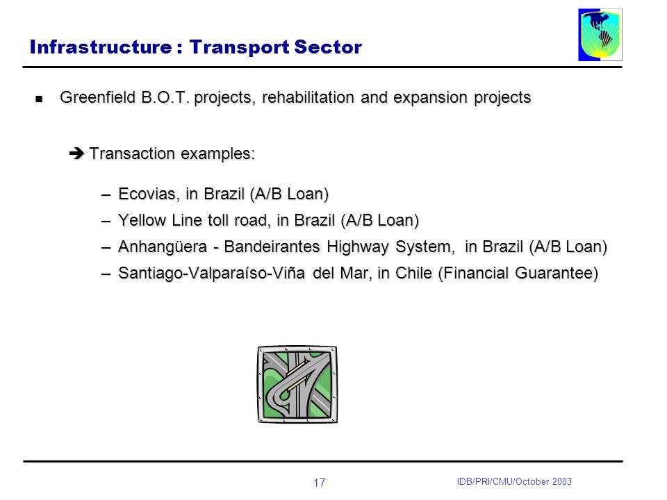 17 IDB/PRI/CMU/October 2003 Infrastructure : Transport Sector Greenfield B.O.T.