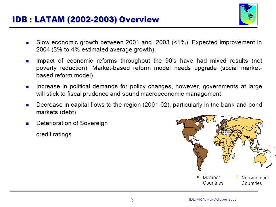 4 IDB/PRI/CMU/October 2003 Capital Flows to LATAM (1997-2003)