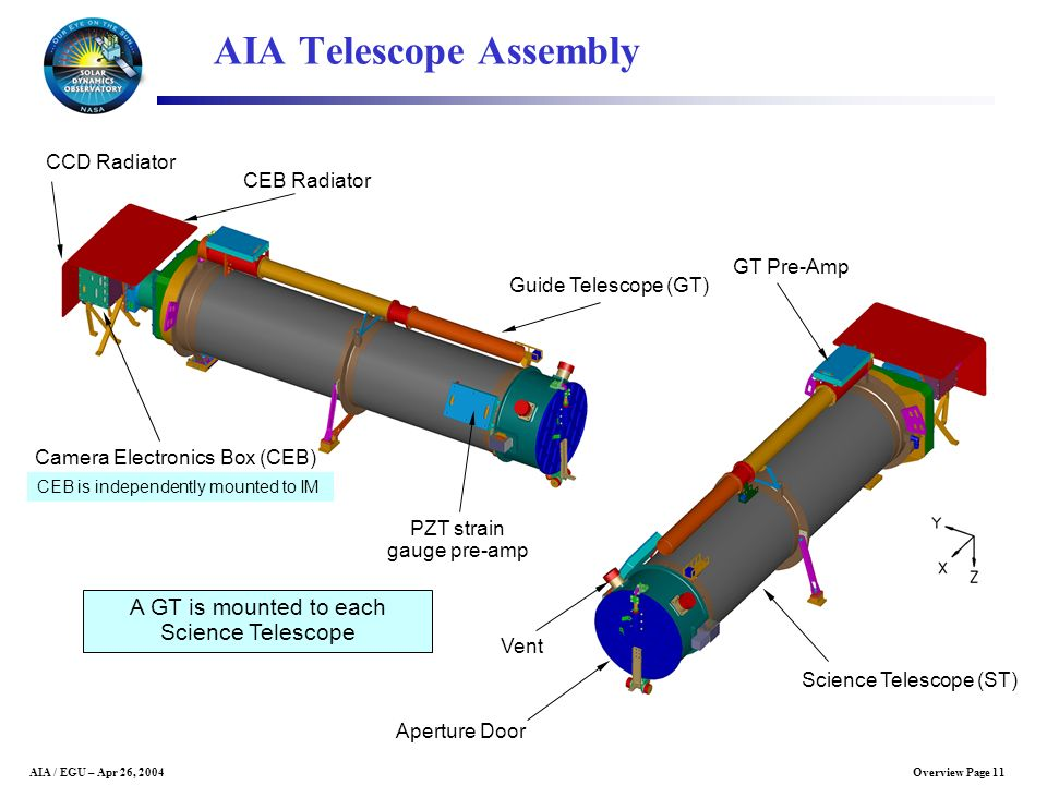 Overview Page 11AIA / EGU – Apr 26, 2004 AIA Telescope Assembly Aperture Door Guide Telescope (GT) Science Telescope (ST) Camera Electronics Box (CEB)