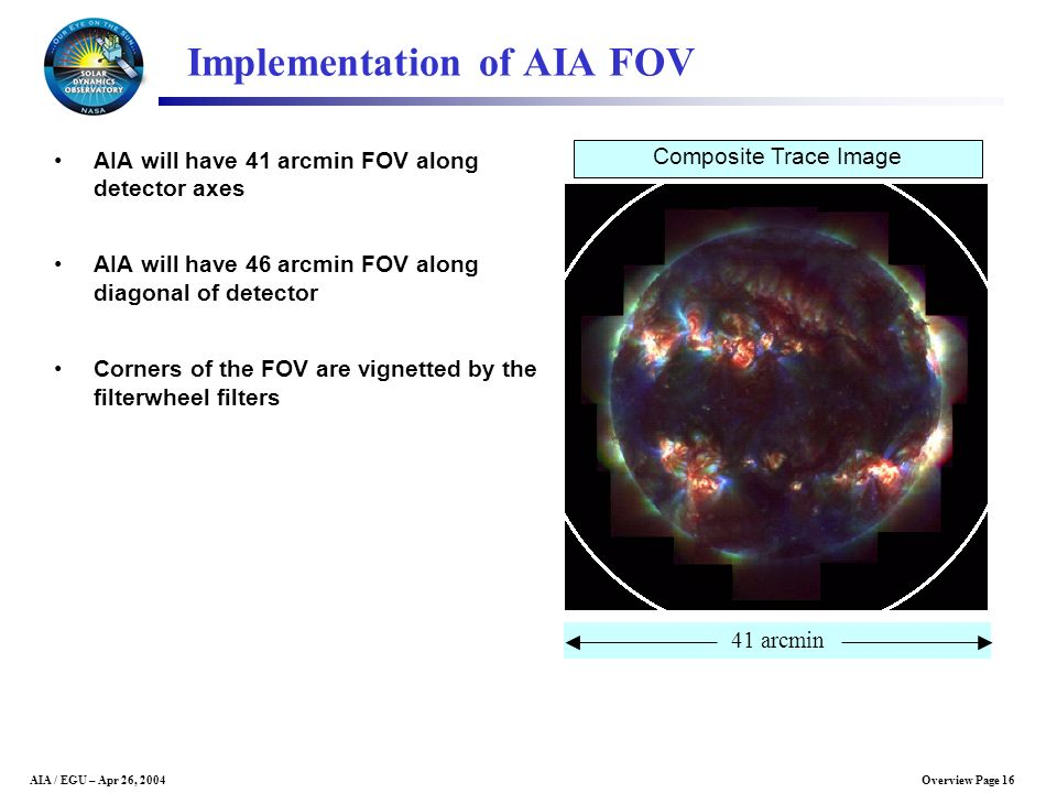 Overview Page 16AIA / EGU – Apr 26, 2004 Implementation of AIA FOV AIA will have 41 arcmin FOV along detector axes AIA will have 46 arcmin FOV along d
