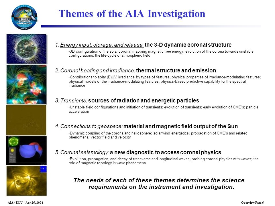 Overview Page 6AIA / EGU – Apr 26, 2004 Themes of the AIA Investigation 1.Energy input, storage, and release: the 3-D dynamic coronal structure 3D con