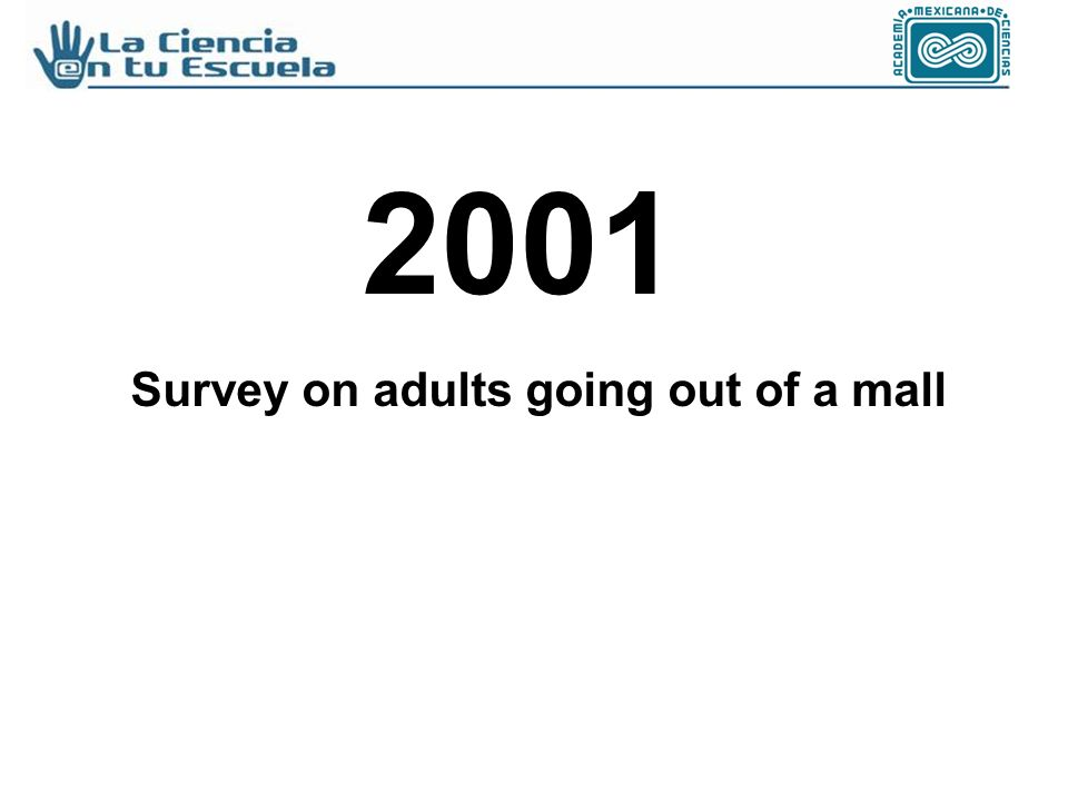 2001 Survey on adults going out of a mall