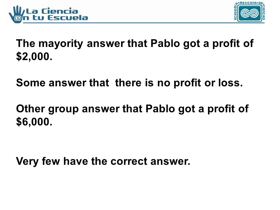 The mayority answer that Pablo got a profit of $2,000.