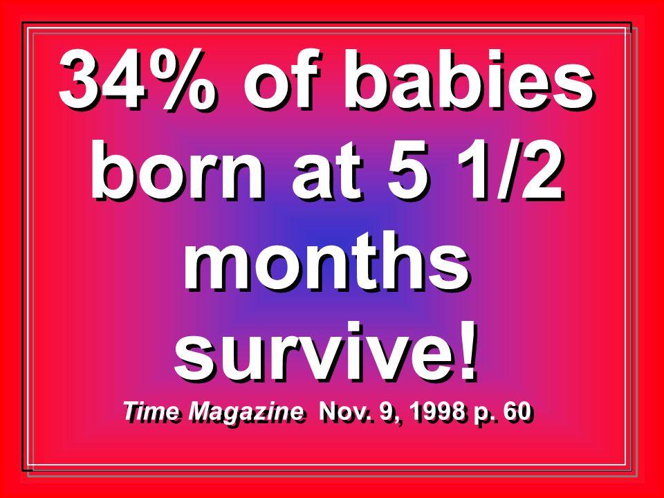 34% of babies born at 5 1/2 months survive! Time Magazine Nov. 9, 1998 p. 60 34% of babies born at 5 1/2 months survive! Time Magazine Nov. 9, 1998 p.