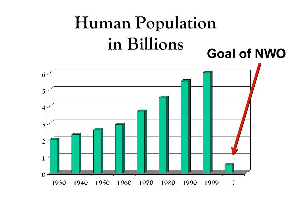 Human Population in Billions Goal of NWO
