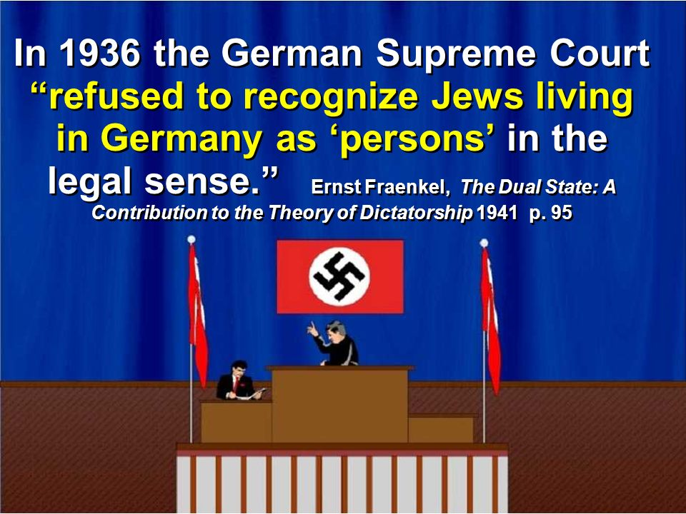 1936 German Supreme Court. Jews not considered humans (card in suitcase) In 1936 the German Supreme Court refused to recognize Jews living in Germany
