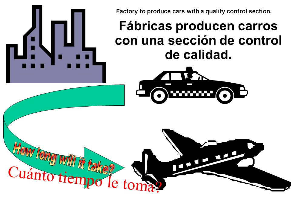 Factory to produce cars with a quality control section.