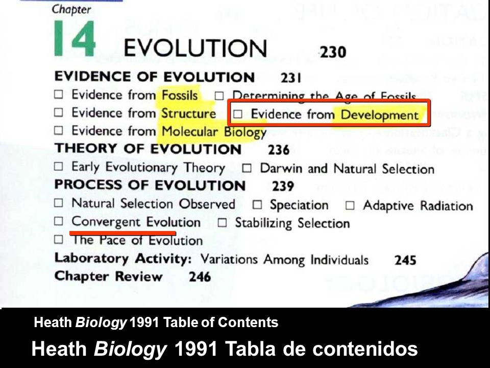 *** Evidence from fossils… (Heath Biol 1991 index ) Heath Biology 1991 Table of Contents Heath Biology 1991 Tabla de contenidos
