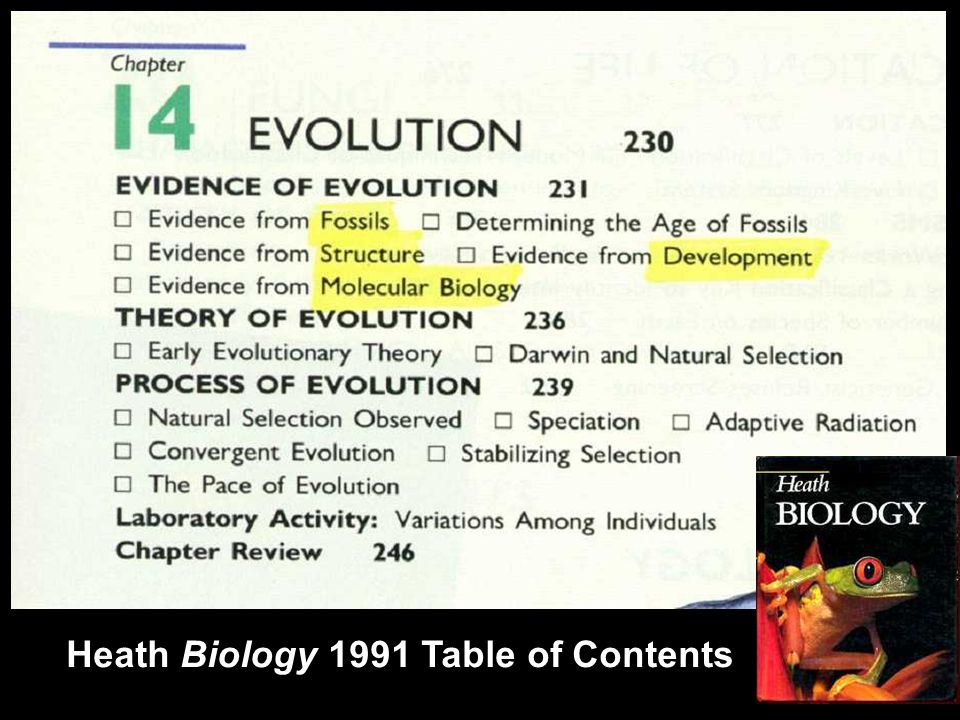 This is evolution.US News and World Report 1-24-2000, p.