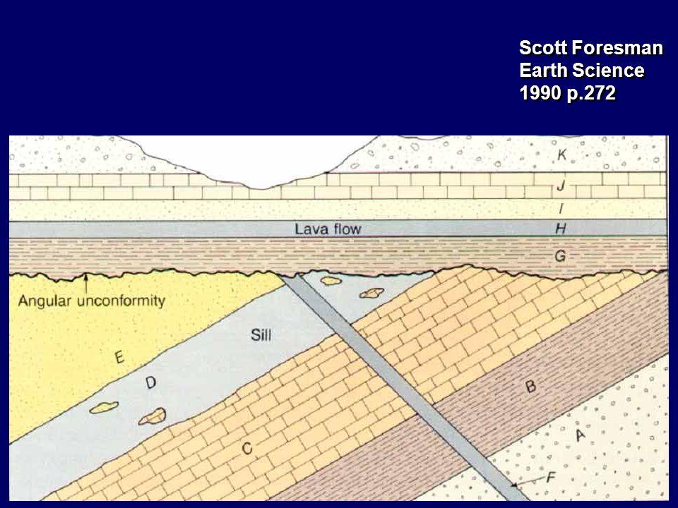 Scott Foresman Earth Science 1990 p.272 Scott Foresman Earth Science 1990 p.272