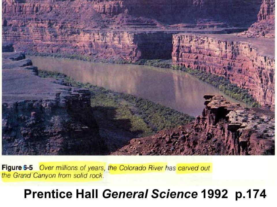 Prentice Hall General Science 1992 p.174