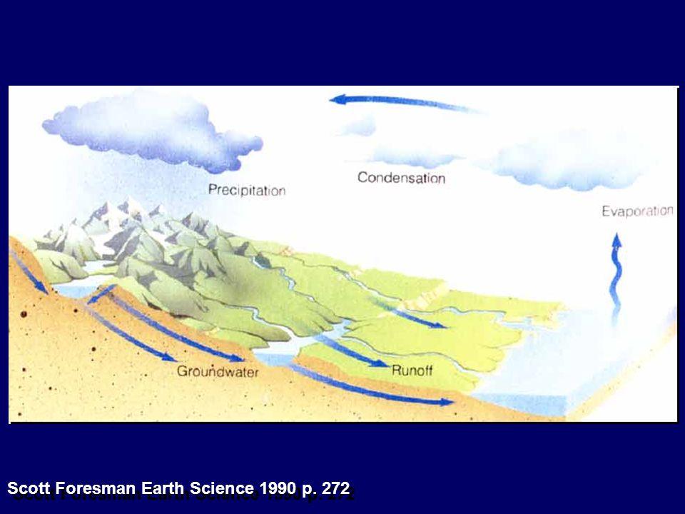 Prentice Hall Earth Science 1991 p. 516 Prentice Hall Earth Science 1991 p. 516