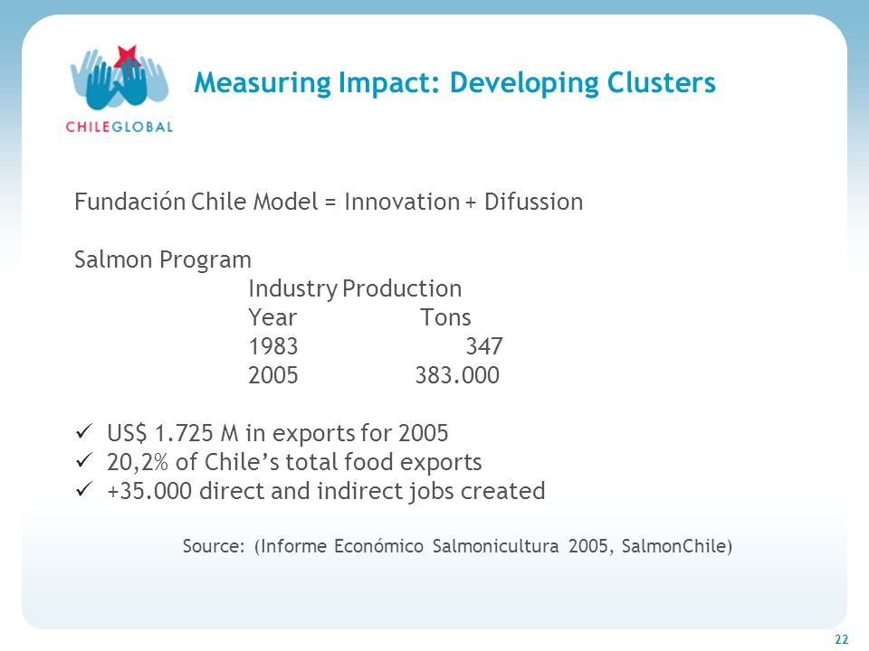 Haga clic para cambiar el estilo de títu 22 Measuring Impact: Developing Clusters Fundación Chile Model = Innovation + Difussion Salmon Program Indust