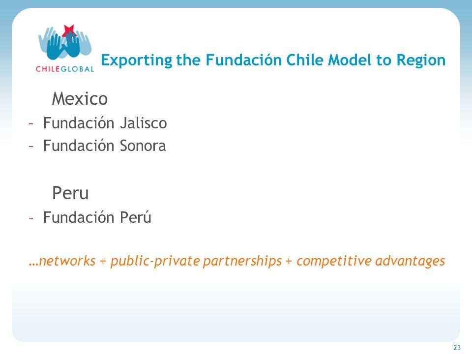 Haga clic para cambiar el estilo de títu 23 Exporting the Fundación Chile Model to Region Mexico –Fundación Jalisco –Fundación Sonora Peru –Fundación Perú …networks + public-private partnerships + competitive advantages