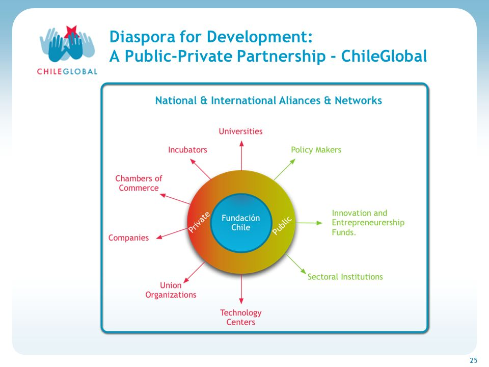 Haga clic para cambiar el estilo de títu 25 Diaspora for Development: A Public-Private Partnership - ChileGlobal