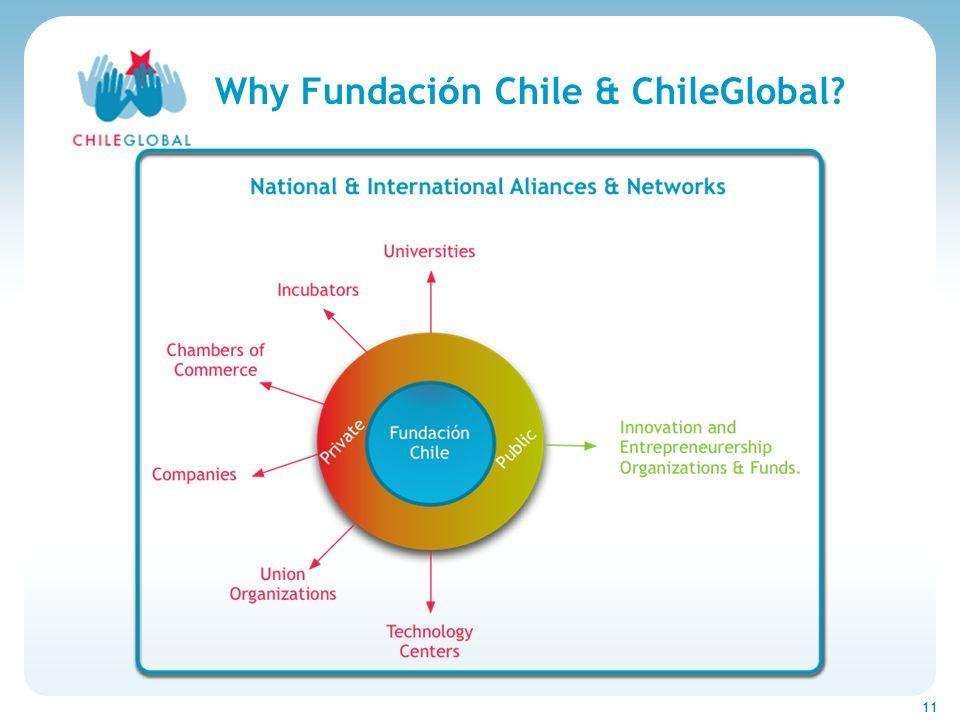 Haga clic para cambiar el estilo de títu 11 Why Fundaci ó n Chile & ChileGlobal?