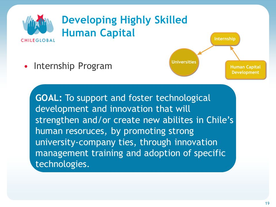 Haga clic para cambiar el estilo de títu 19 Developing Highly Skilled Human Capital Internship Program GOAL: To support and foster technological development and innovation that will strengthen and/or create new abilites in Chiles human resoruces, by promoting strong university-company ties, through innovation management training and adoption of specific technologies.