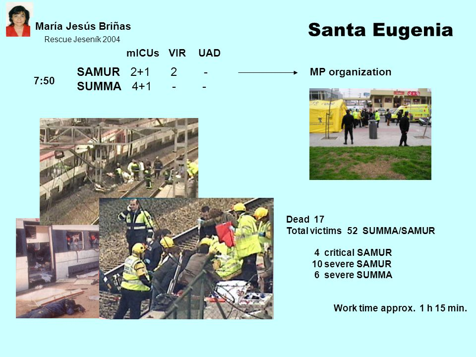 www.mebe.org 7:49-8:00 Atocha Medical Post organization Dead 34 Total victims 145 SUMMA/SAMUR 6 deceased in place 12 critical SUMMA 15 critical SAMUR