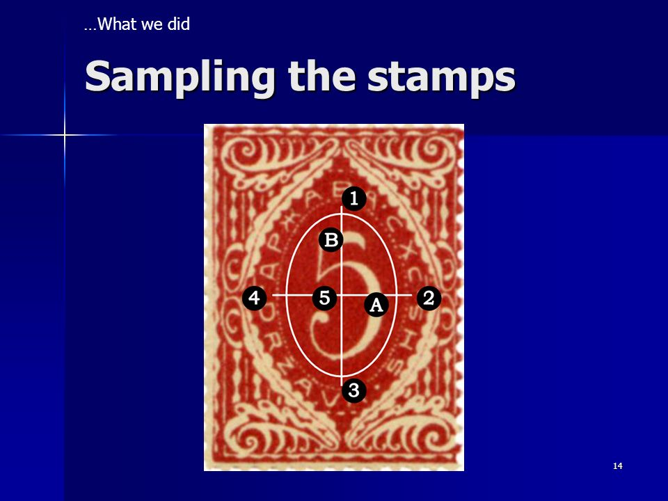 14 Sampling the stamps …What we did