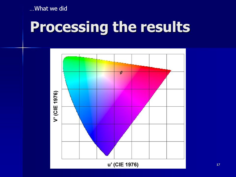 17 Processing the results …What we did