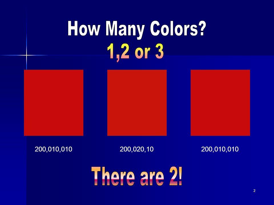 2 200,010,010200,020,10200,010,010