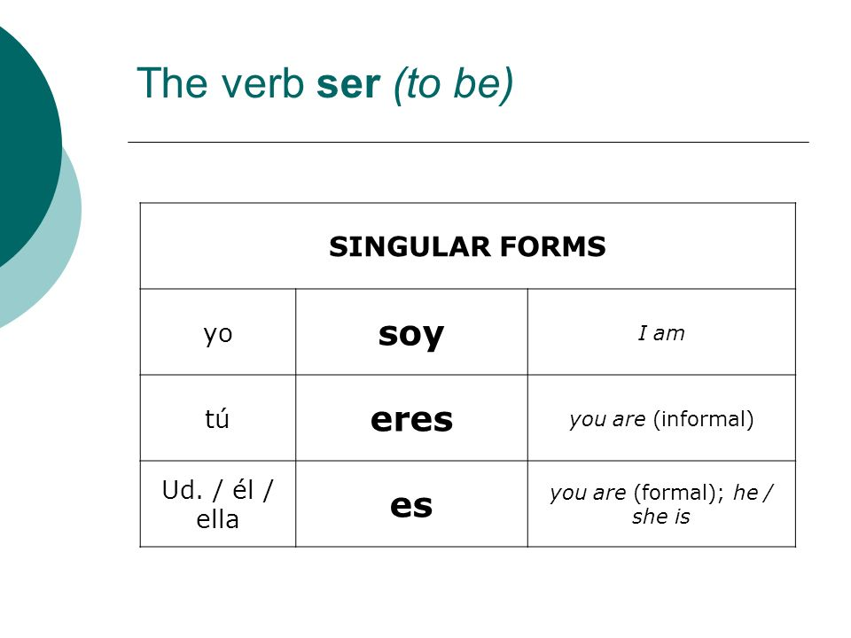 SINGULAR FORMS yo soy I am tú eres you are (informal) Ud. / él / ella es you are (formal); he / she is The verb ser (to be)