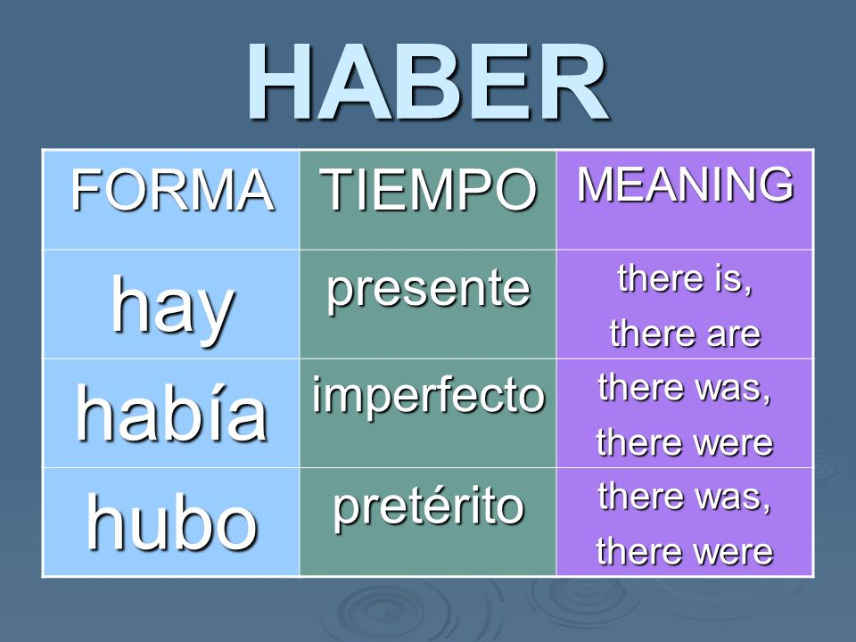 HABER FORMATIEMPOMEANING haypresente there is, there are habíaimperfecto there was, there were hubopretérito there was, there were