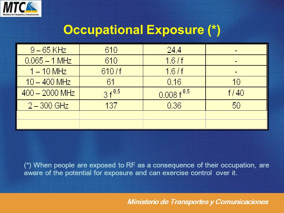 Ministerio de Transportes y Comunicaciones Occupational Exposure (*) (*) When people are exposed to RF as a consequence of their occupation, are aware of the potential for exposure and can exercise control over it.