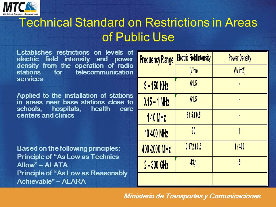 Ministerio de Transportes y Comunicaciones Technical Standard on Restrictions in Areas of Public Use Establishes restrictions on levels of electric field intensity and power density from the operation of radio stations for telecommunication services Applied to the installation of stations in areas near base stations close to schools, hospitals, health care centers and clinics Based on the following principles: Principle of As Low as Technics Allow – ALATA Principle of As Low as Reasonably Achievable – ALARA