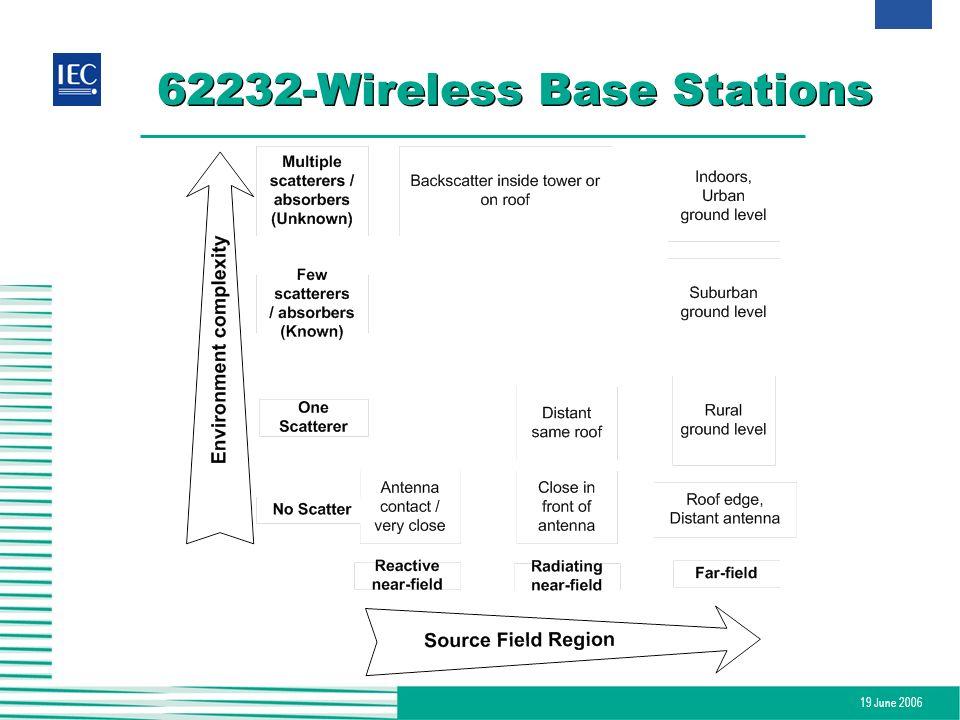 19 June 2006 62232-Wireless Base Stations